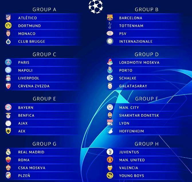 grupet e champions