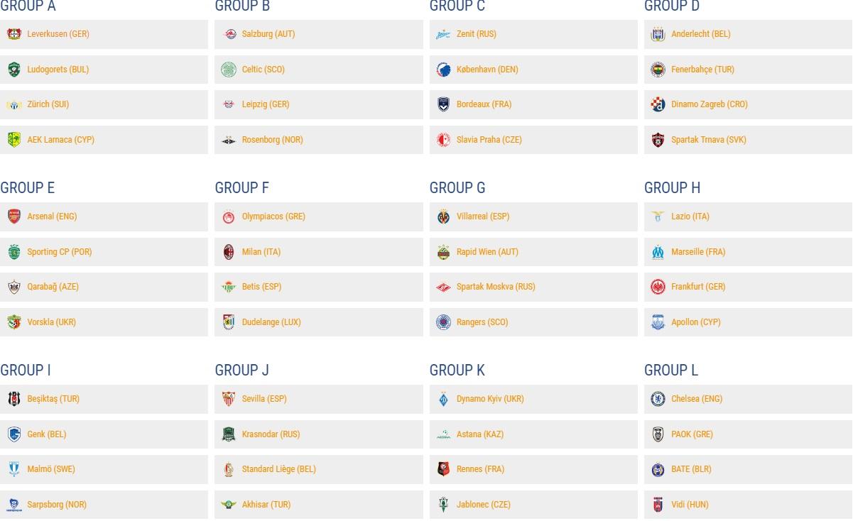 grupet e europa league