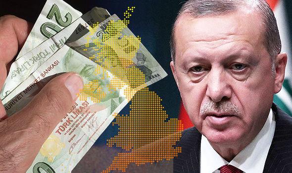 Kriza e lirës turke